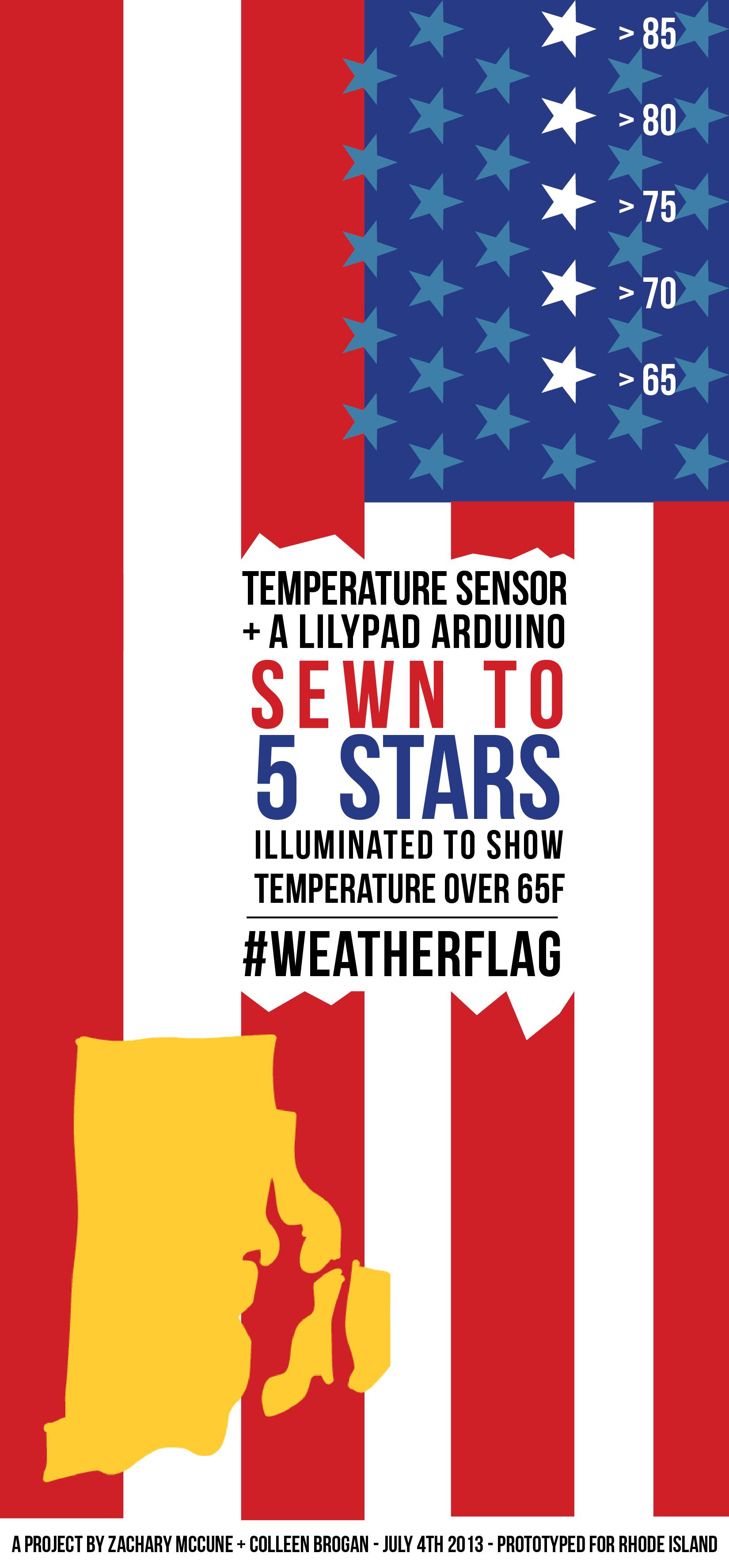 WeatherFlag